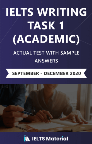 IELTS Writing Task 1 (Academic) Actual Test with Sample Answers (September – December 2020) – Ebook
